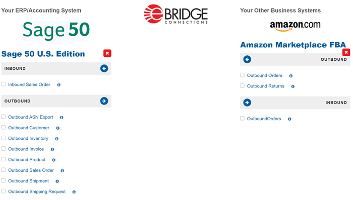 Amazon-and-Sage-50-Intgration-Solution.PNG