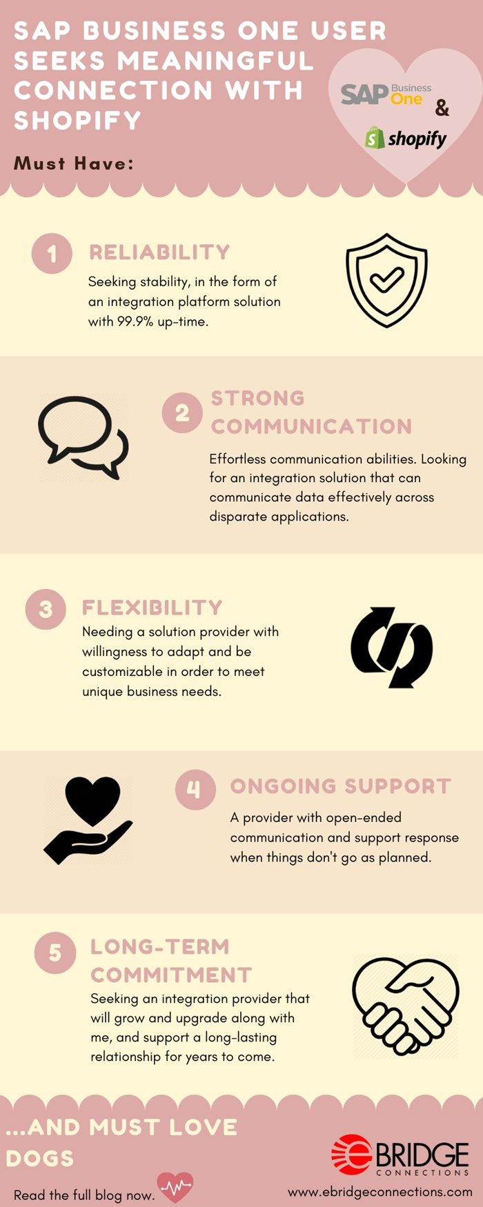 SAP-Business-One-User-Seeks-Meaningful-Connection-with-Shopify-infographic.jpg