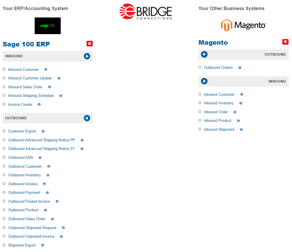 Magento and Sage 100 ERP integration via eBridge