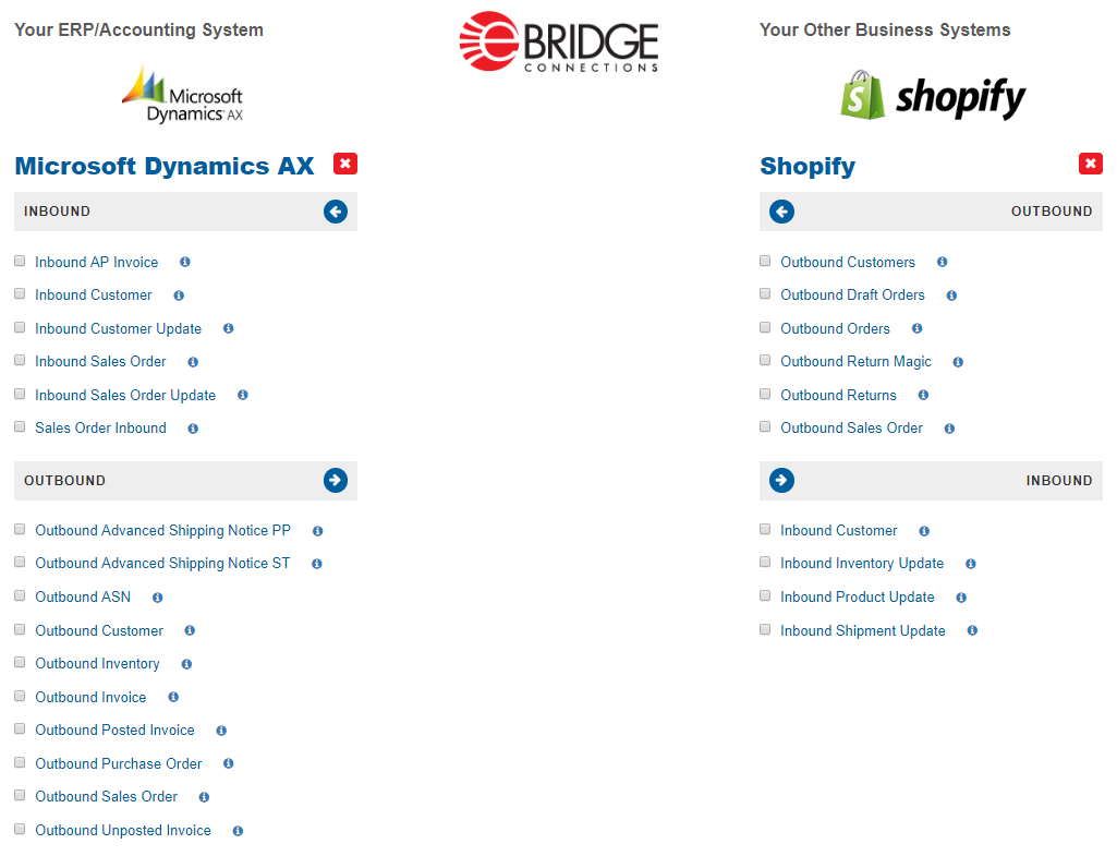 Shopify and Microsoft Dynamics AX Integration via iPaaS