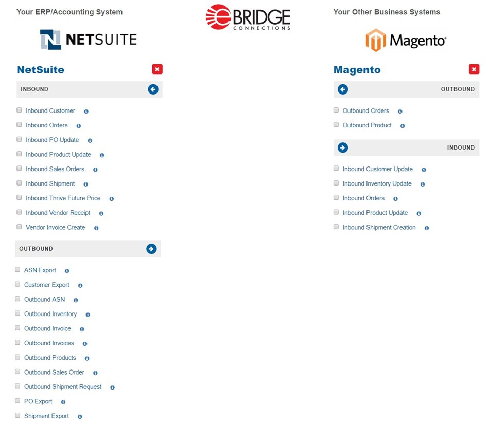 Magento-and-NetSuite-touchpointds.jpg