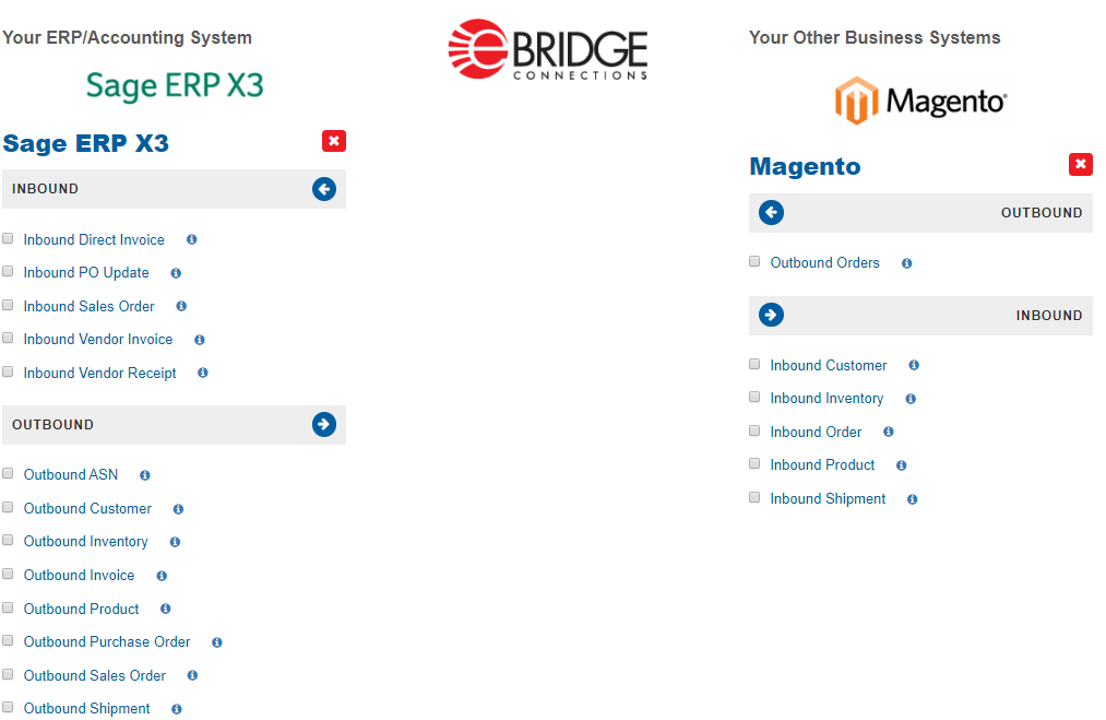 Magento and Sage X3 integration solution via iPaaS