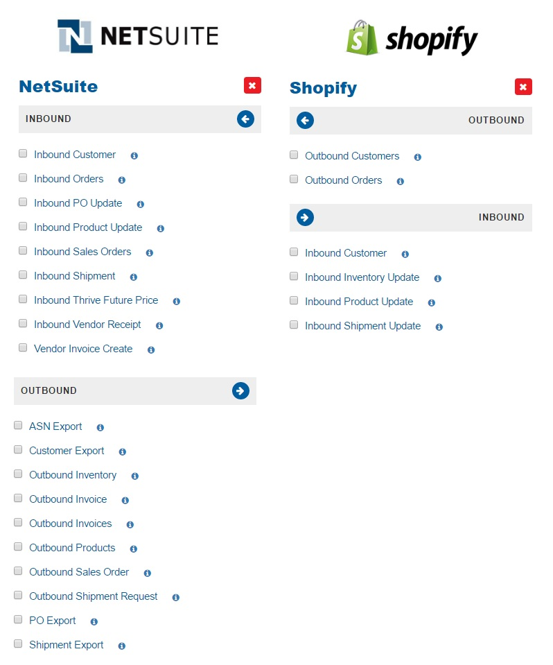 Netsuite-and-Shopify-Touchpoints.jpg