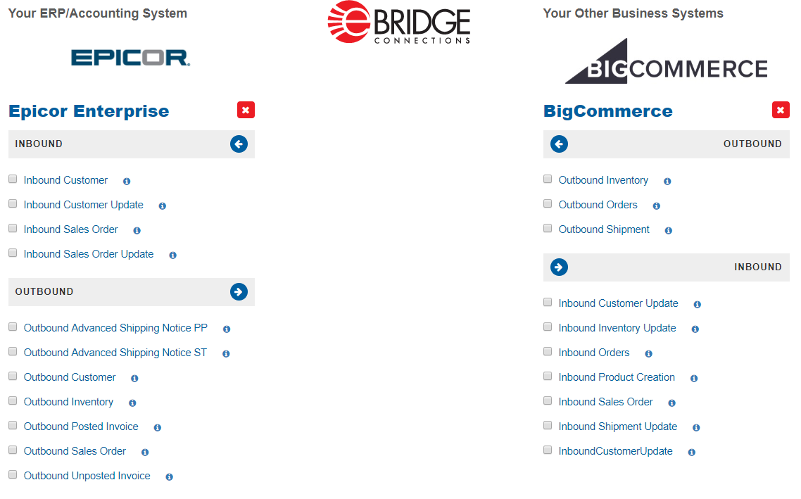 BigCommerce and Epicor Integration Solution
