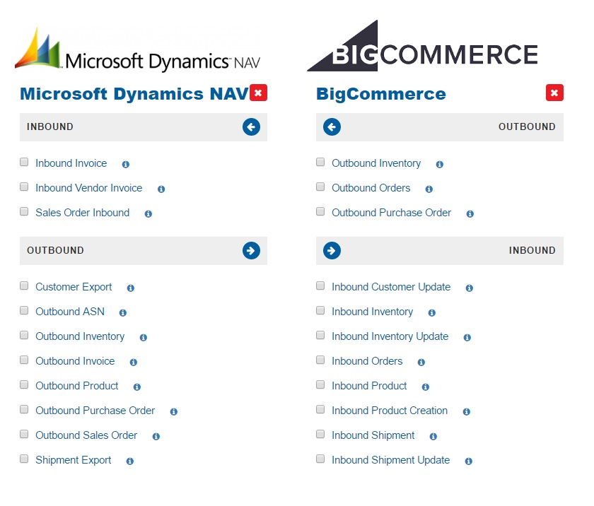 BigCommerce-and-NAV-touchpoints.jpg