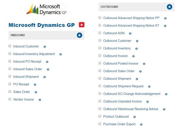 MS-Dynamics-GP-touchpoints.jpg