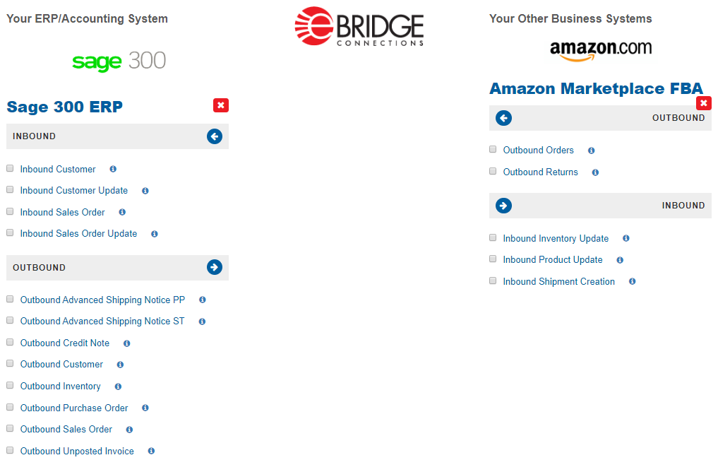 Amazon and Sage 300 ERP integration via iPaaS